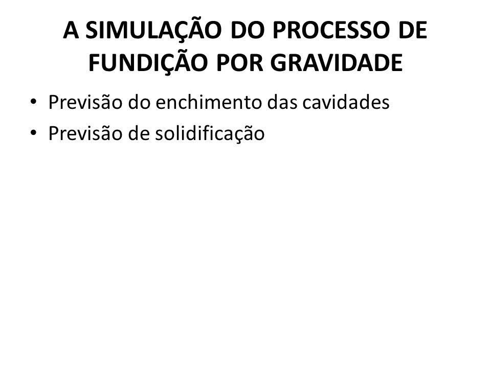 A SIMULAÇÃO DO PROCESSO DE FUNDIÇÃO POR GRAVIDADE Previsão do enchimento das cavidades Previsão de solidificação