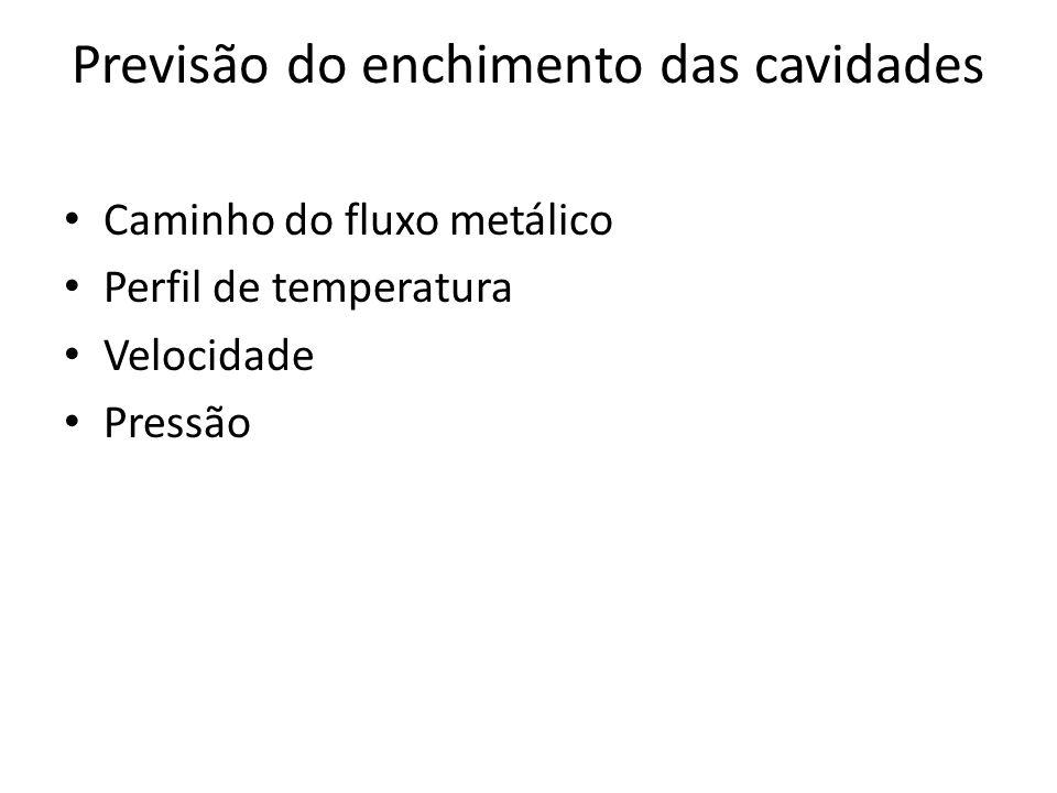 Previsão do enchimento das cavidades Caminho do fluxo metálico Perfil de temperatura Velocidade Pressão