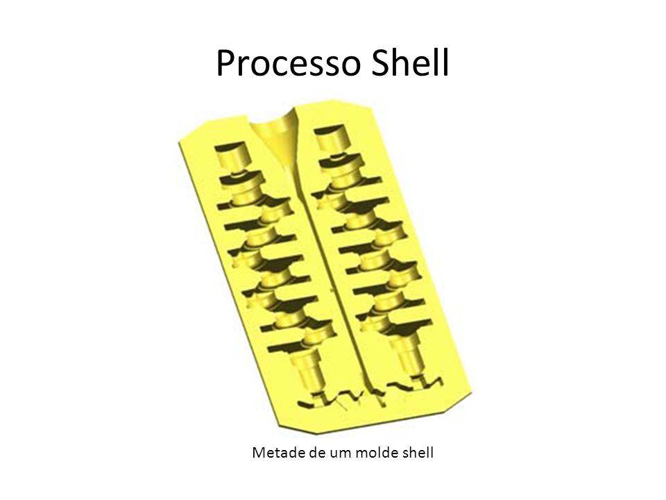 Processo Shell Metade de um molde shell