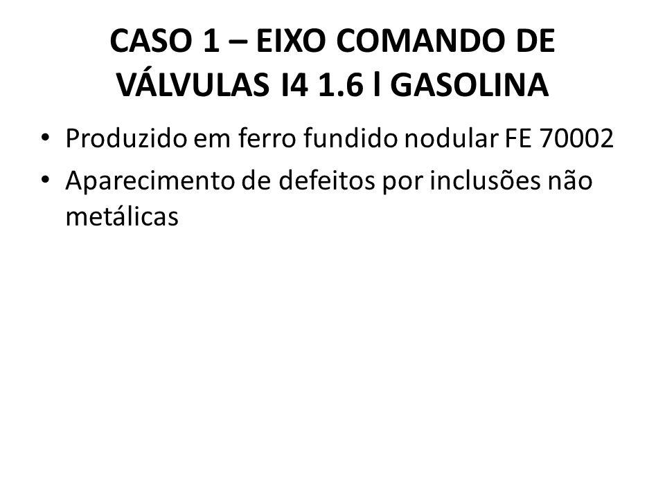 CASO 1 – EIXO COMANDO DE VÁLVULAS I4 1.6 l GASOLINA Produzido em ferro fundido nodular FE 70002 Aparecimento de defeitos por inclusões não metálicas