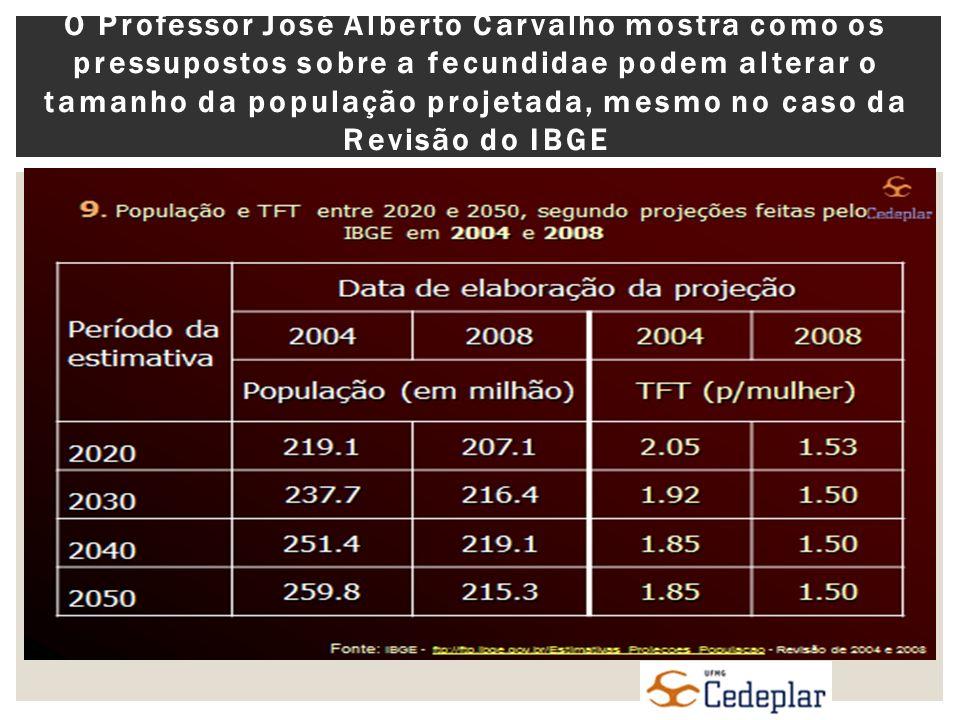 O Professor José Alberto Carvalho mostra como os pressupostos sobre a fecundidae podem alterar o tamanho da população projetada, mesmo no caso da Revisão do IBGE
