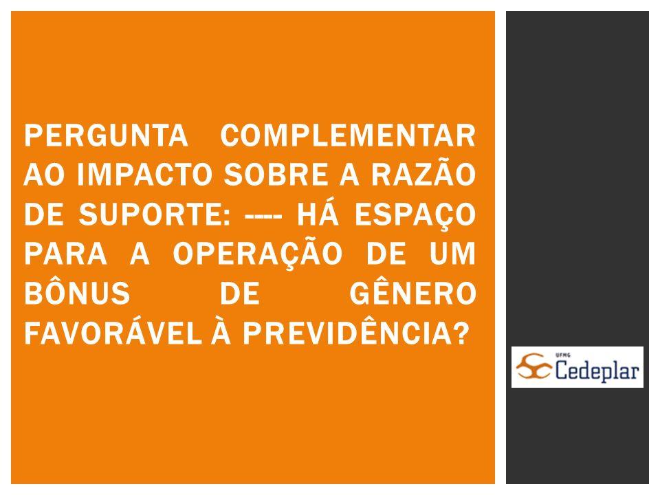 PERGUNTA COMPLEMENTAR AO IMPACTO SOBRE A RAZÃO DE SUPORTE: ---- HÁ ESPAÇO PARA A OPERAÇÃO DE UM BÔNUS DE GÊNERO FAVORÁVEL À PREVIDÊNCIA