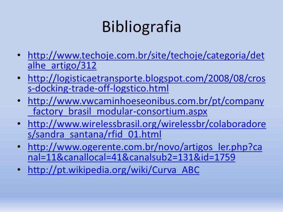Bibliografia http://www.techoje.com.br/site/techoje/categoria/det alhe_artigo/312 http://www.techoje.com.br/site/techoje/categoria/det alhe_artigo/312