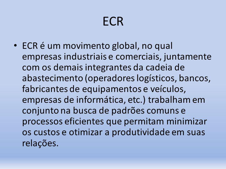 ECR ECR é um movimento global, no qual empresas industriais e comerciais, juntamente com os demais integrantes da cadeia de abastecimento (operadores