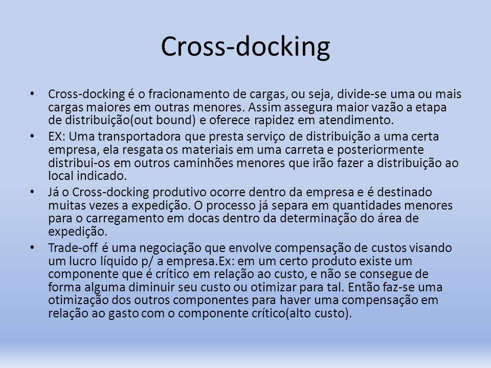 Cross-docking Cross-docking é o fracionamento de cargas, ou seja, divide-se uma ou mais cargas maiores em outras menores. Assim assegura maior vazão a