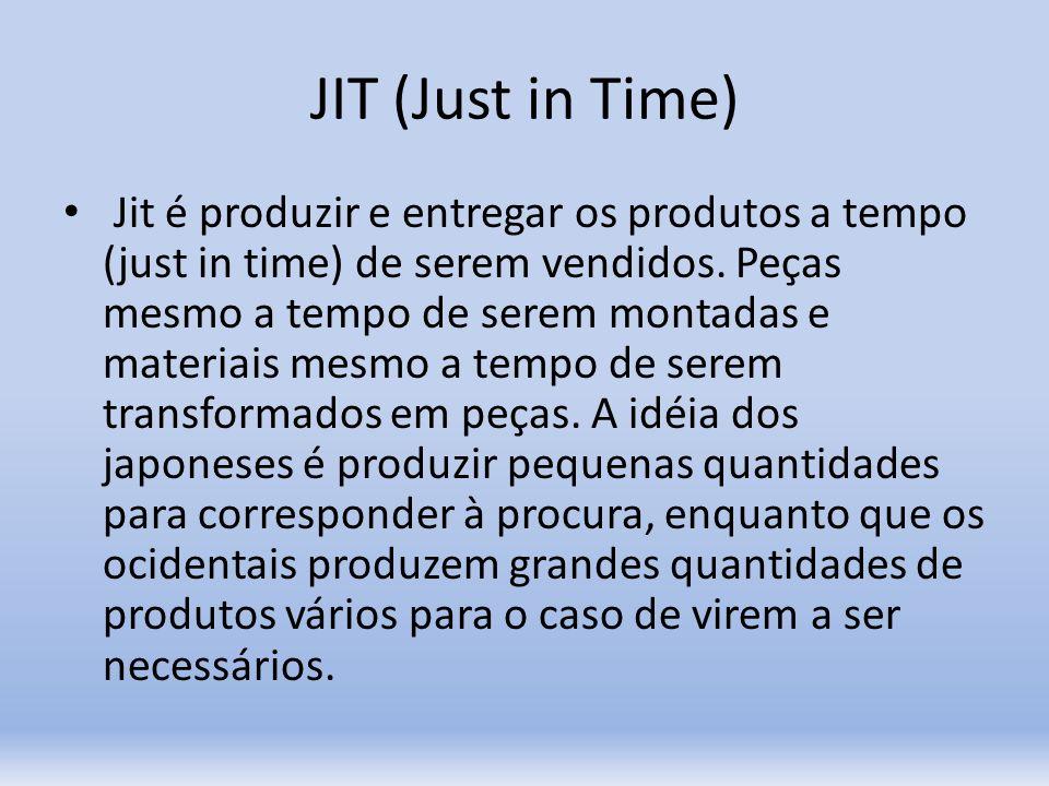JIT (Just in Time) Jit é produzir e entregar os produtos a tempo (just in time) de serem vendidos. Peças mesmo a tempo de serem montadas e materiais m