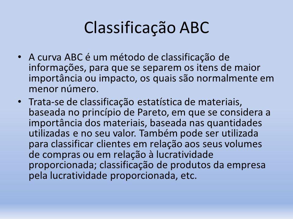 Classificação ABC A curva ABC é um método de classificação de informações, para que se separem os itens de maior importância ou impacto, os quais são