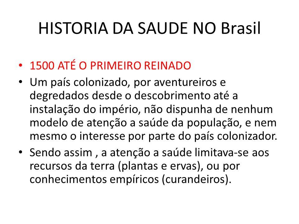 HISTORIA DA SAUDE NO Brasil 1500 ATÉ O PRIMEIRO REINADO Um país colonizado, por aventureiros e degredados desde o descobrimento até a instalação do im
