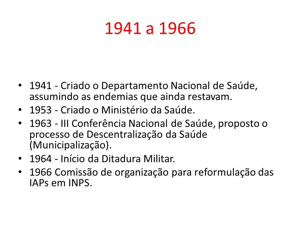 1941 a 1966 1941 - Criado o Departamento Nacional de Saúde, assumindo as endemias que ainda restavam. 1953 - Criado o Ministério da Saúde. 1963 - III