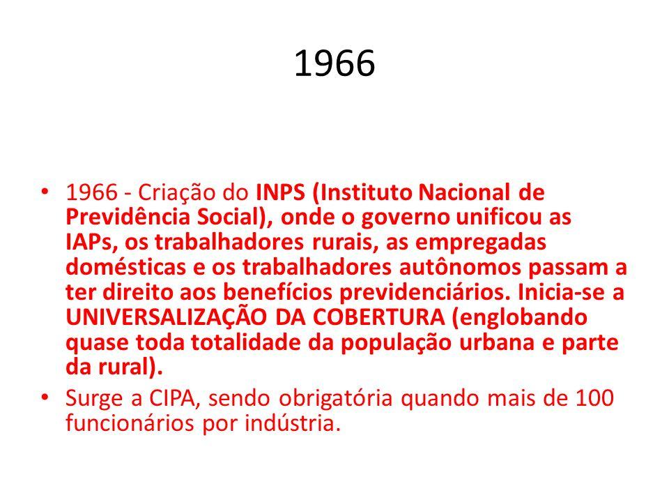 1966 1966 - Criação do INPS (Instituto Nacional de Previdência Social), onde o governo unificou as IAPs, os trabalhadores rurais, as empregadas domést