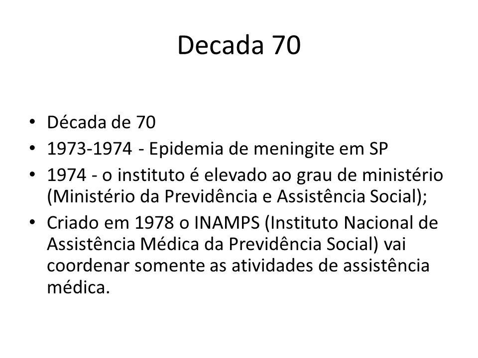 Decada 70 Década de 70 1973-1974 - Epidemia de meningite em SP 1974 - o instituto é elevado ao grau de ministério (Ministério da Previdência e Assistê