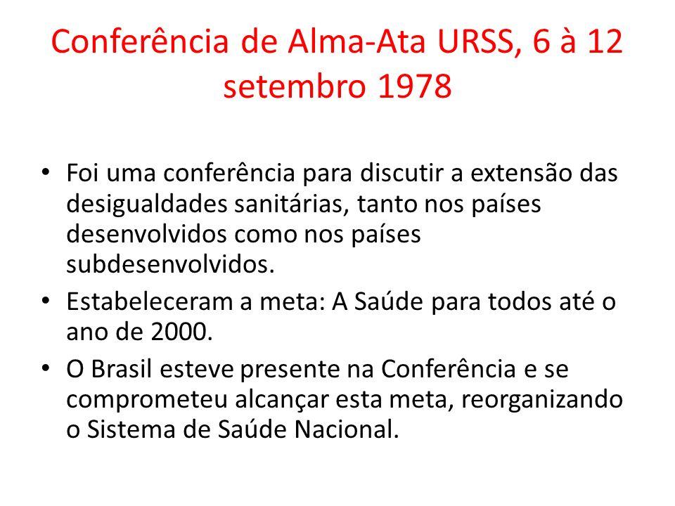 Conferência de Alma-Ata URSS, 6 à 12 setembro 1978 Foi uma conferência para discutir a extensão das desigualdades sanitárias, tanto nos países desenvo