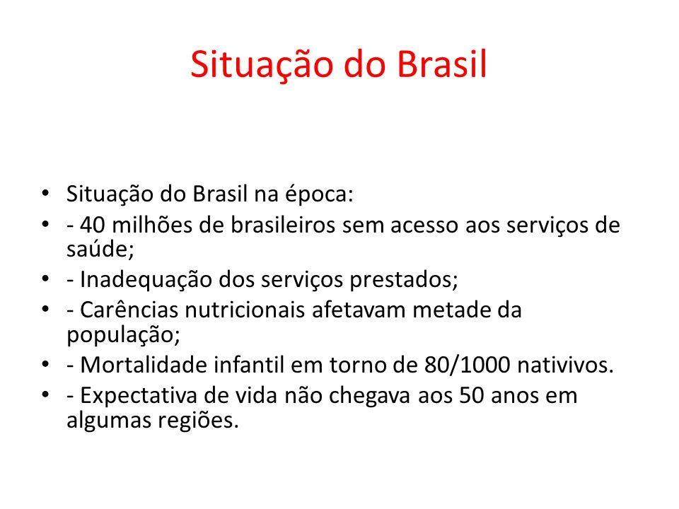 Situação do Brasil Situação do Brasil na época: - 40 milhões de brasileiros sem acesso aos serviços de saúde; - Inadequação dos serviços prestados; -