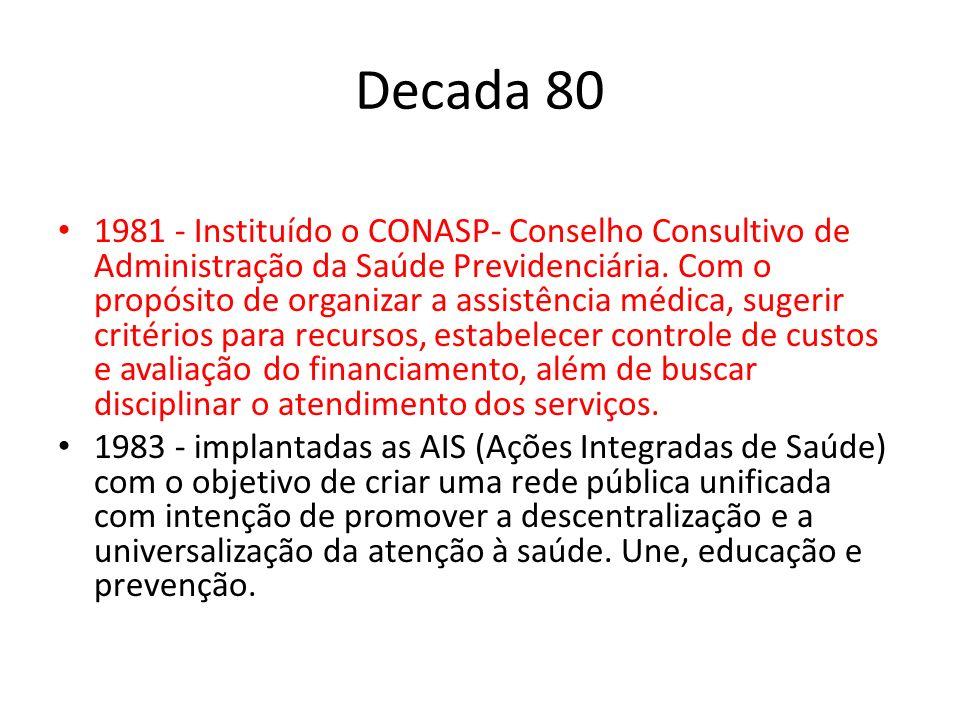 Decada 80 1981 - Instituído o CONASP- Conselho Consultivo de Administração da Saúde Previdenciária. Com o propósito de organizar a assistência médica,