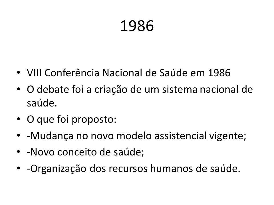 1986 VIII Conferência Nacional de Saúde em 1986 O debate foi a criação de um sistema nacional de saúde. O que foi proposto: -Mudança no novo modelo as