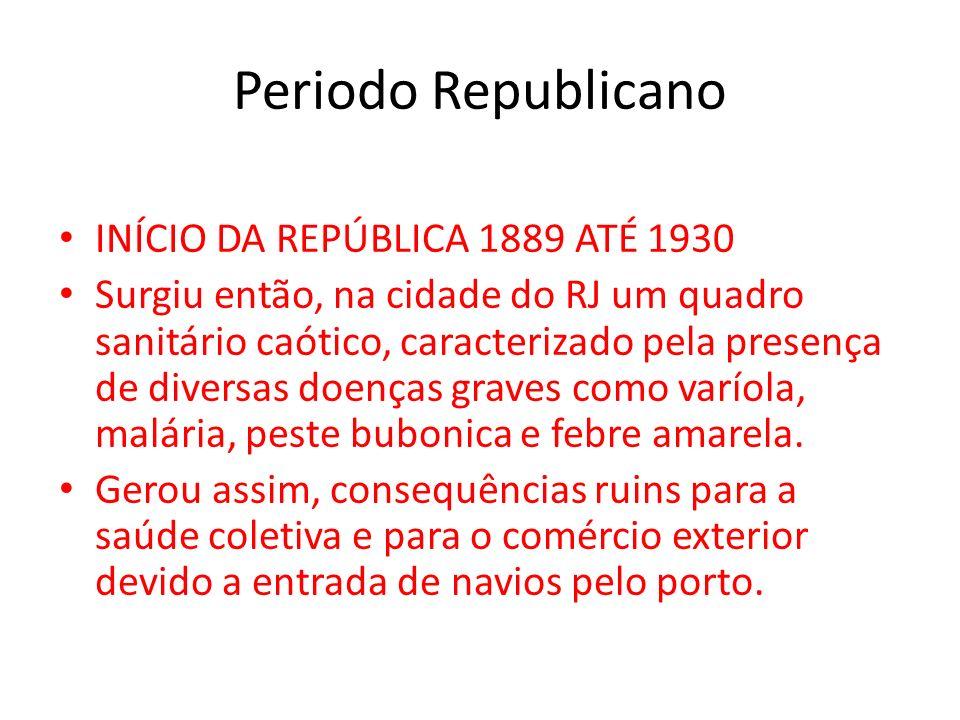 Periodo Republicano INÍCIO DA REPÚBLICA 1889 ATÉ 1930 Surgiu então, na cidade do RJ um quadro sanitário caótico, caracterizado pela presença de divers