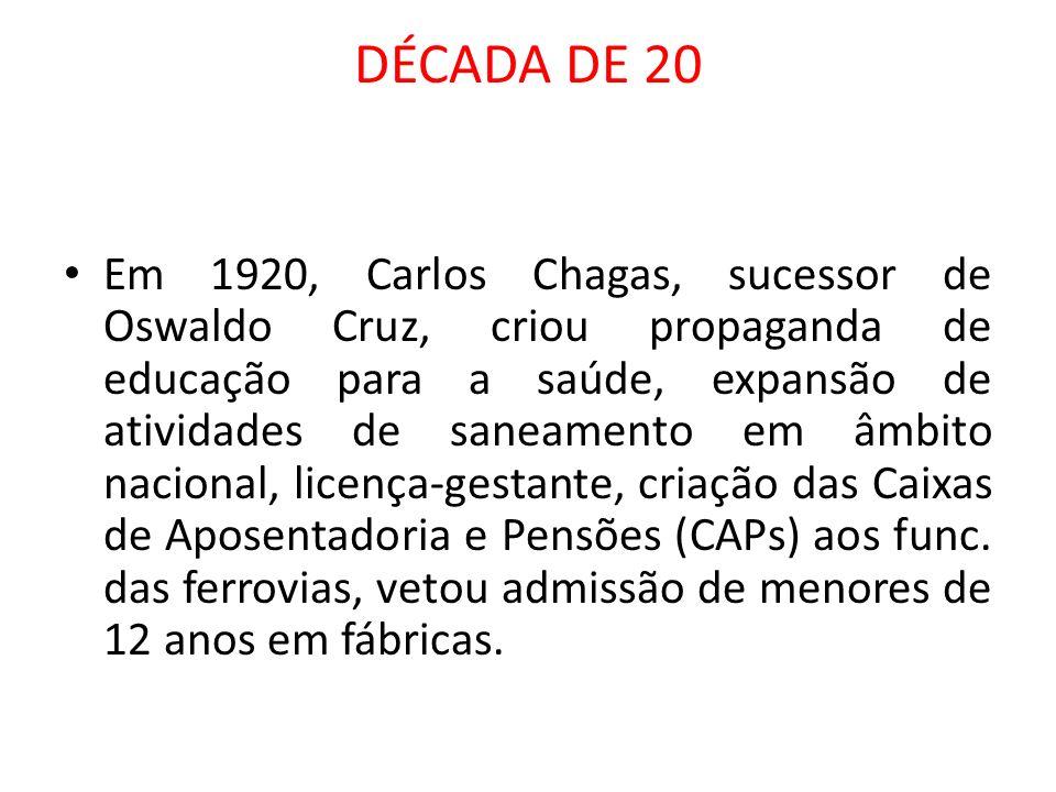 DÉCADA DE 20 Em 1920, Carlos Chagas, sucessor de Oswaldo Cruz, criou propaganda de educação para a saúde, expansão de atividades de saneamento em âmbi