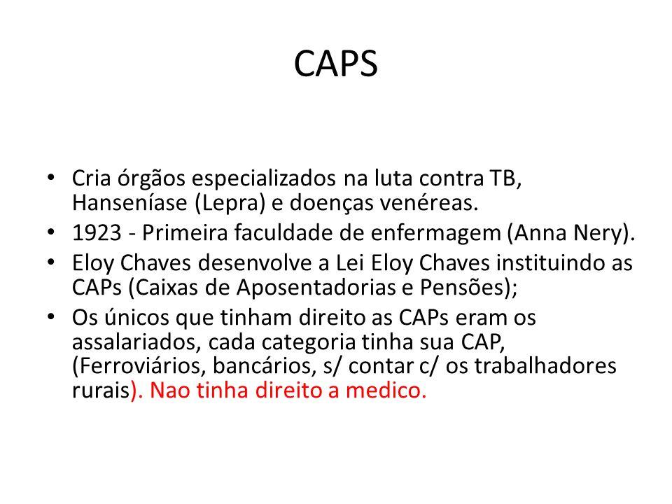 CAPS Cria órgãos especializados na luta contra TB, Hanseníase (Lepra) e doenças venéreas. 1923 - Primeira faculdade de enfermagem (Anna Nery). Eloy Ch