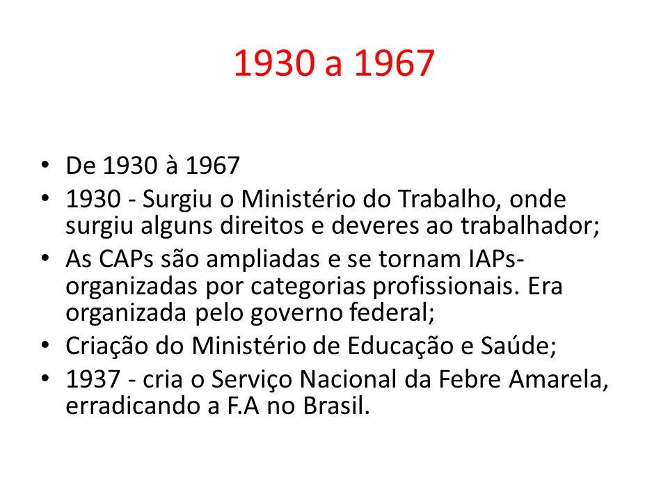 1930 a 1967 De 1930 à 1967 1930 - Surgiu o Ministério do Trabalho, onde surgiu alguns direitos e deveres ao trabalhador; As CAPs são ampliadas e se to