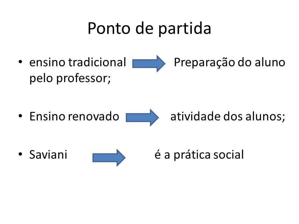 Ponto de partida ensino tradicional Preparação do aluno pelo professor; Ensino renovado atividade dos alunos; Saviani é a prática social
