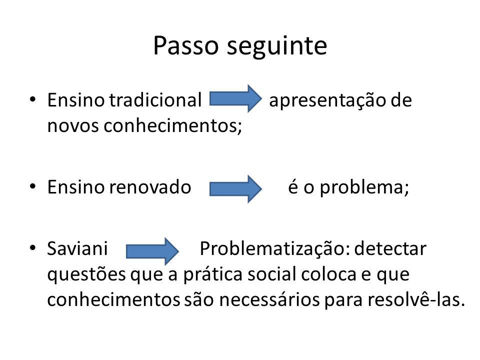 Passo seguinte Ensino tradicional apresentação de novos conhecimentos; Ensino renovado é o problema; Saviani Problematização: detectar questões que a