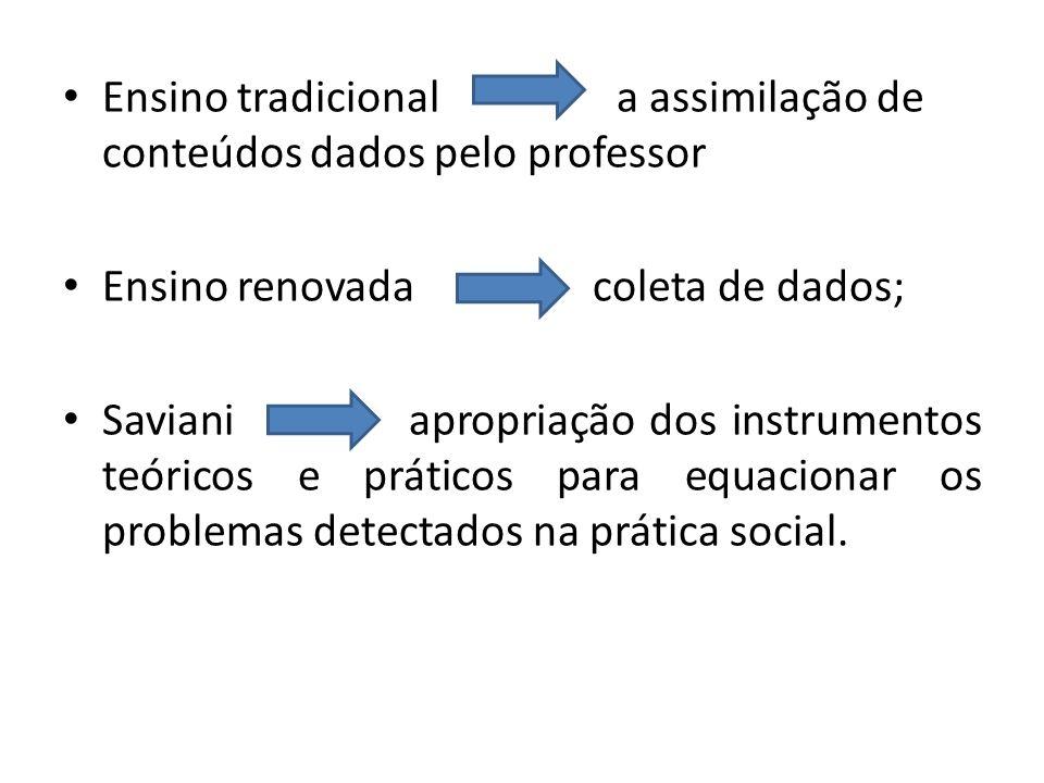 Ensino tradicional a assimilação de conteúdos dados pelo professor Ensino renovada coleta de dados; Saviani apropriação dos instrumentos teóricos e pr