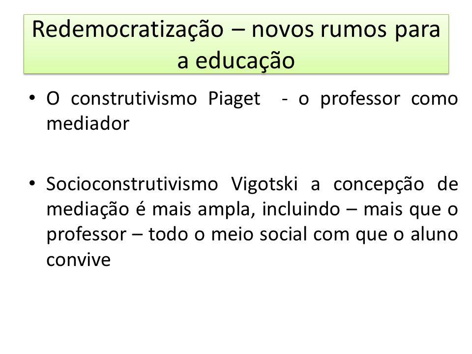 Redemocratização – novos rumos para a educação O construtivismo Piaget - o professor como mediador Socioconstrutivismo Vigotski a concepção de mediaçã