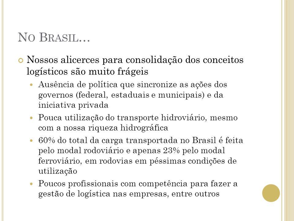 N O B RASIL … Nossos alicerces para consolidação dos conceitos logísticos são muito frágeis Ausência de política que sincronize as ações dos governos