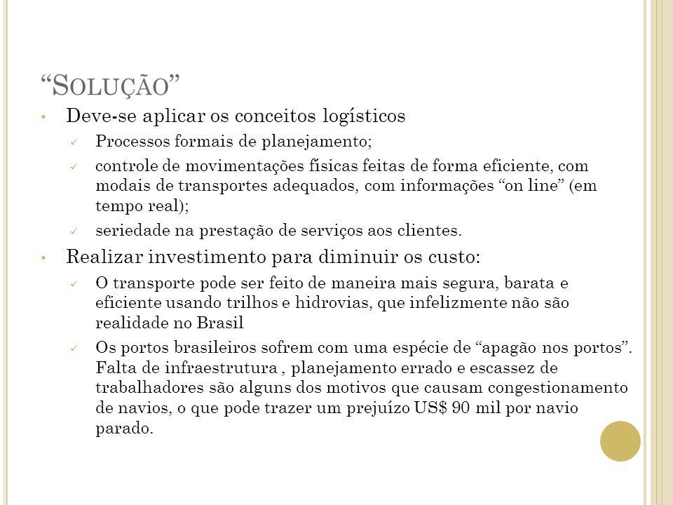 REFERÊNCIAS http://portal.ibta.com.br/cursos/ibtanews/ibtanew s_5/artigo.htm http://portal.ibta.com.br/cursos/ibtanews/ibtanew s_5/artigo.htm http://www.logisticadescomplicada.com/fila-no- porto-de-santos-para-exportacao-de-acucar/ http://www.logisticadescomplicada.com/fila-no- porto-de-santos-para-exportacao-de-acucar/