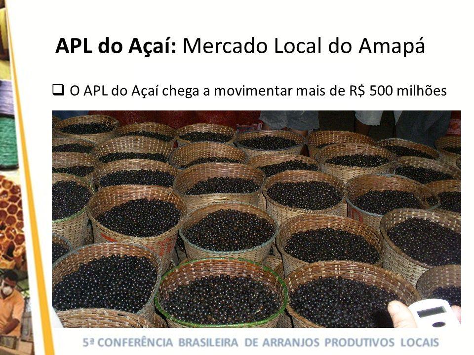 O APL do Açaí chega a movimentar mais de R$ 500 milhões APL do Açaí: Mercado Local do Amapá