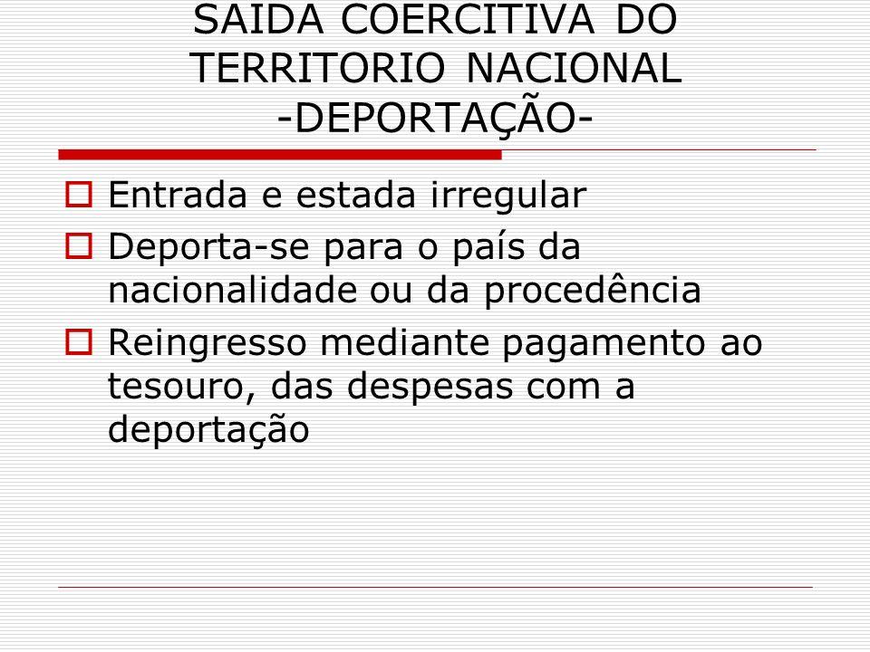 SAÍDA COERCITIVA DO TERRITORIO NACIONAL -DEPORTAÇÃO- Entrada e estada irregular Deporta-se para o país da nacionalidade ou da procedência Reingresso m