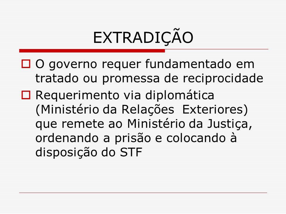 EXTRADIÇÃO O governo requer fundamentado em tratado ou promessa de reciprocidade Requerimento via diplomática (Ministério da Relações Exteriores) que