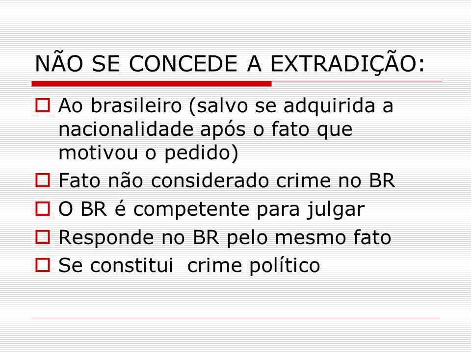 NÃO SE CONCEDE A EXTRADIÇÃO: Ao brasileiro (salvo se adquirida a nacionalidade após o fato que motivou o pedido) Fato não considerado crime no BR O BR