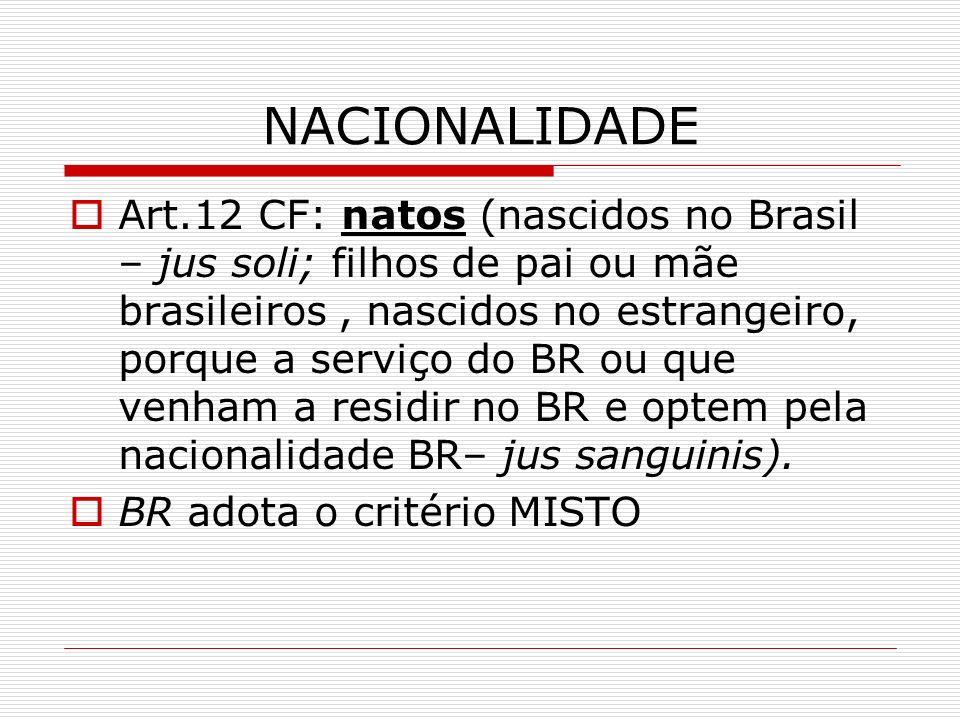 NACIONALIDADE Art.12 CF: natos (nascidos no Brasil – jus soli; filhos de pai ou mãe brasileiros, nascidos no estrangeiro, porque a serviço do BR ou qu
