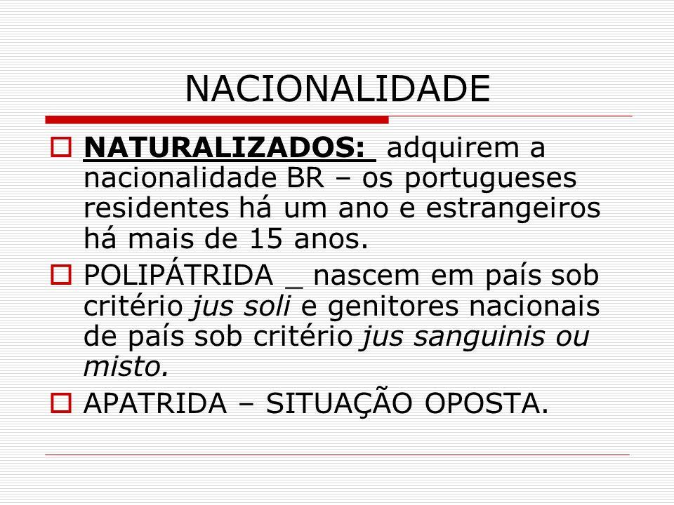 NACIONALIDADE NATURALIZADOS: adquirem a nacionalidade BR – os portugueses residentes há um ano e estrangeiros há mais de 15 anos. POLIPÁTRIDA _ nascem