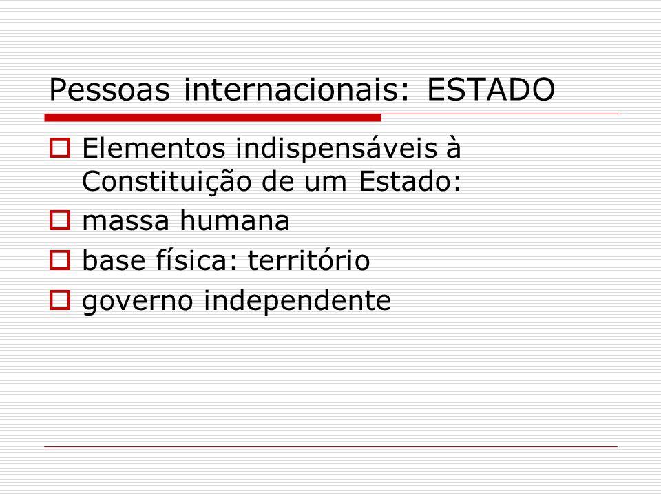 Pessoas internacionais: ESTADO Elementos indispensáveis à Constituição de um Estado: massa humana base física: território governo independente
