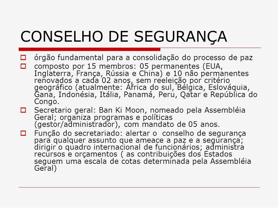 CONSELHO DE SEGURANÇA órgão fundamental para a consolidação do processo de paz composto por 15 membros: 05 permanentes (EUA, Inglaterra, França, Rússi