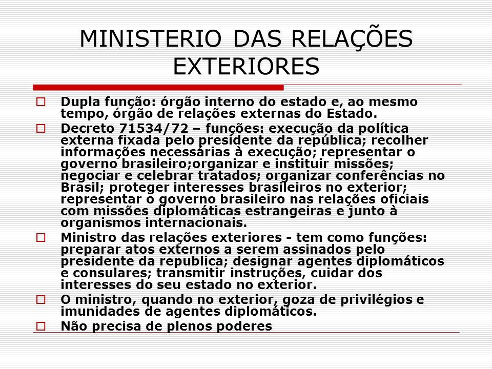 MINISTERIO DAS RELAÇÕES EXTERIORES Dupla função: órgão interno do estado e, ao mesmo tempo, órgão de relações externas do Estado. Decreto 71534/72 – f
