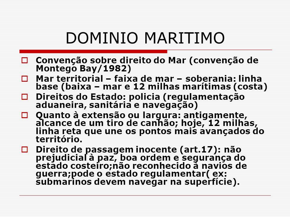 DOMINIO MARITIMO Convenção sobre direito do Mar (convenção de Montego Bay/1982) Mar territorial – faixa de mar – soberania: linha base (baixa – mar e