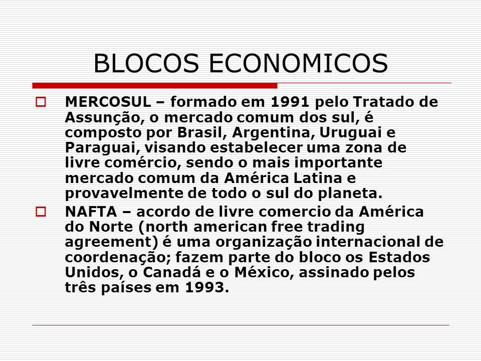 BLOCOS ECONOMICOS MERCOSUL – formado em 1991 pelo Tratado de Assunção, o mercado comum dos sul, é composto por Brasil, Argentina, Uruguai e Paraguai,