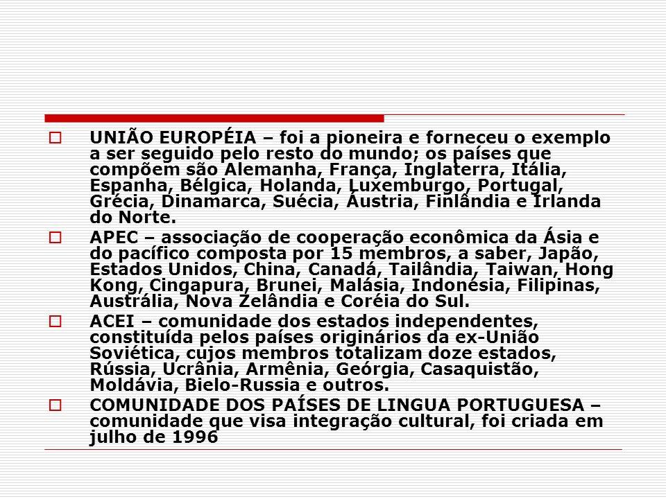 UNIÃO EUROPÉIA – foi a pioneira e forneceu o exemplo a ser seguido pelo resto do mundo; os países que compõem são Alemanha, França, Inglaterra, Itália