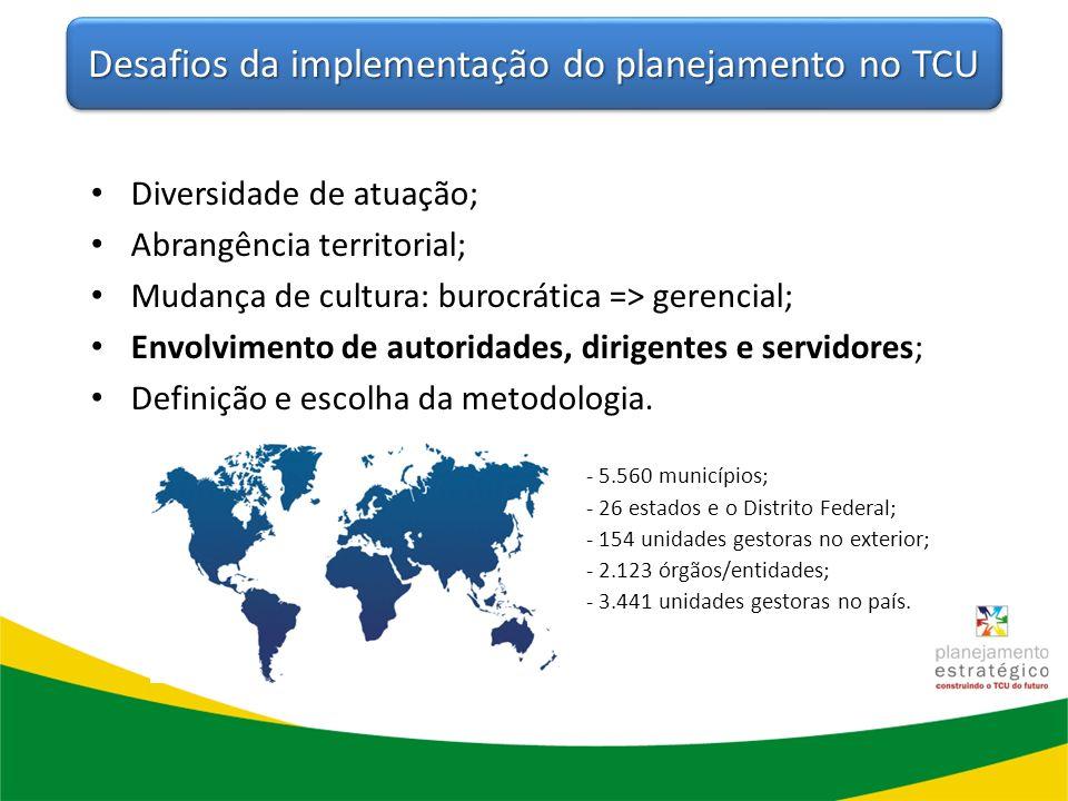 Diversidade de atuação; Abrangência territorial; Mudança de cultura: burocrática => gerencial; Envolvimento de autoridades, dirigentes e servidores; D