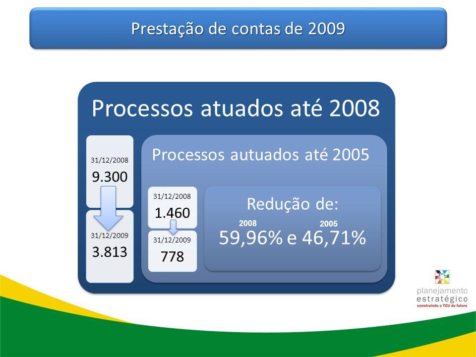 Processos atuados até 2008 31/12/2008 9.300 31/12/2009 3.813 Processos autuados até 2005 31/12/2008 1.460 31/12/2009 778 Redução de: 59,96% e 46,71% 2
