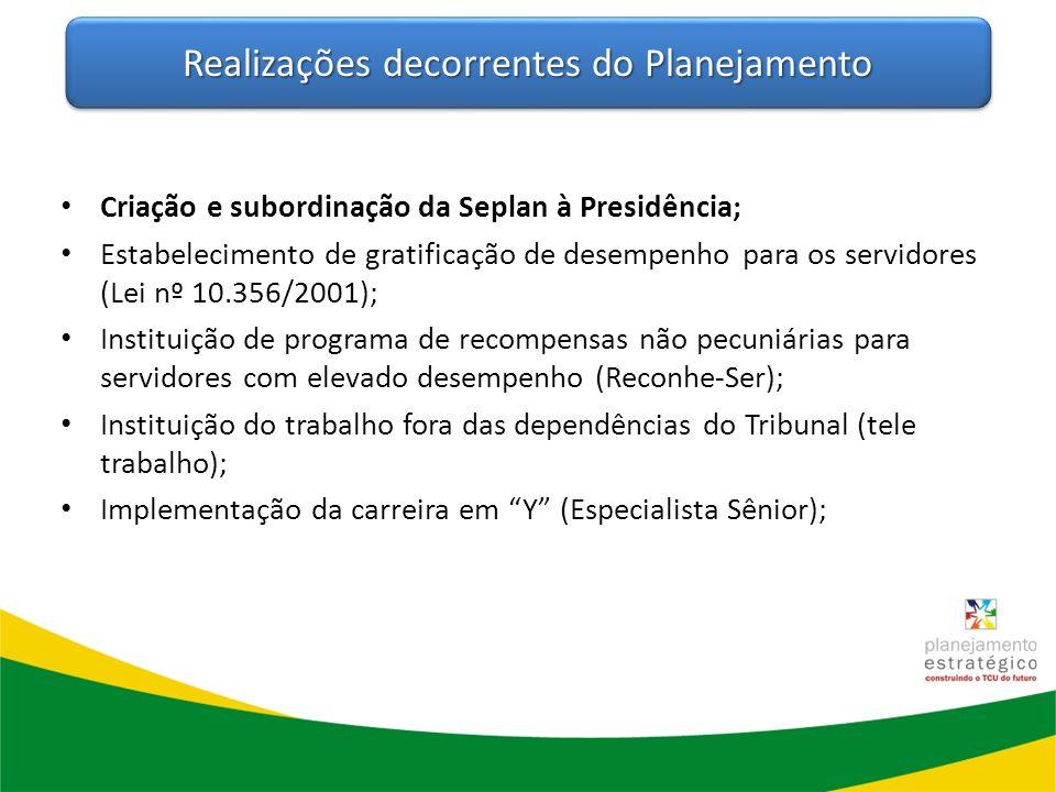 Criação e subordinação da Seplan à Presidência; Estabelecimento de gratificação de desempenho para os servidores (Lei nº 10.356/2001); Instituição de