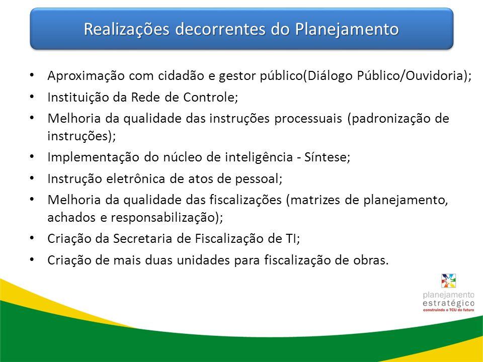 Aproximação com cidadão e gestor público(Diálogo Público/Ouvidoria); Instituição da Rede de Controle; Melhoria da qualidade das instruções processuais