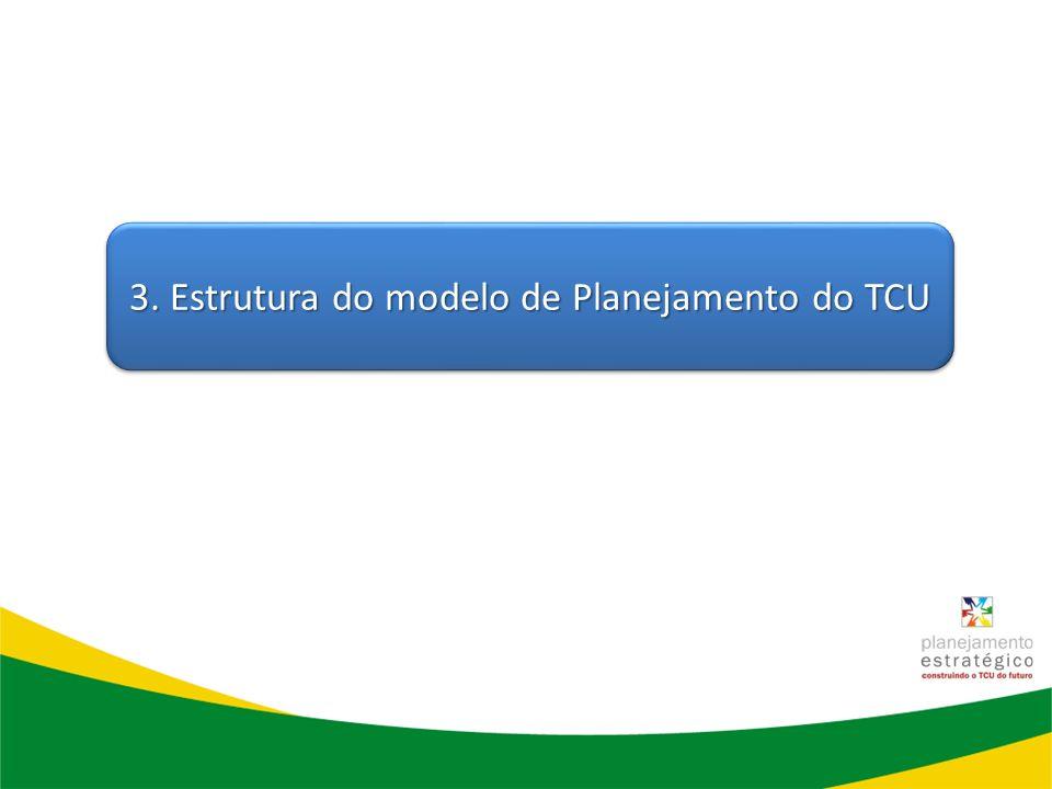 3. Estrutura do modelo de Planejamento do TCU