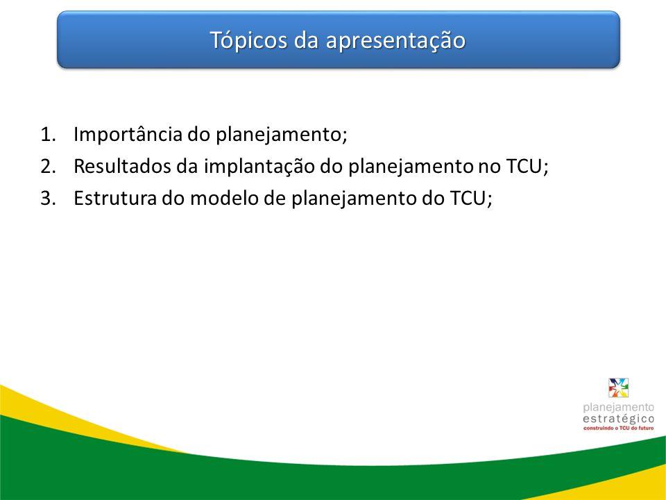 1.Importância do planejamento; 2.Resultados da implantação do planejamento no TCU; 3.Estrutura do modelo de planejamento do TCU; Tópicos da apresentaç