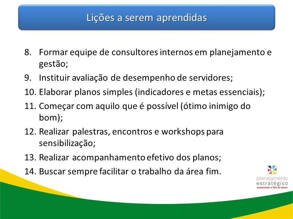8.Formar equipe de consultores internos em planejamento e gestão; 9.Instituir avaliação de desempenho de servidores; 10.Elaborar planos simples (indic