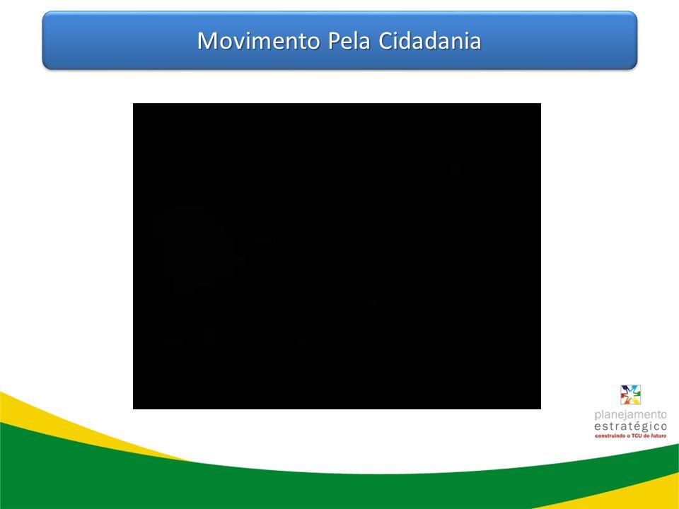 Movimento Pela Cidadania