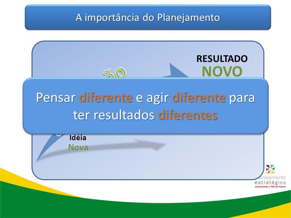 A importância do Planejamento NOVO Pensar diferente e agir diferente para ter resultados diferentes